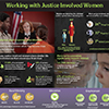 Infographic: Working with Justice Involved Women